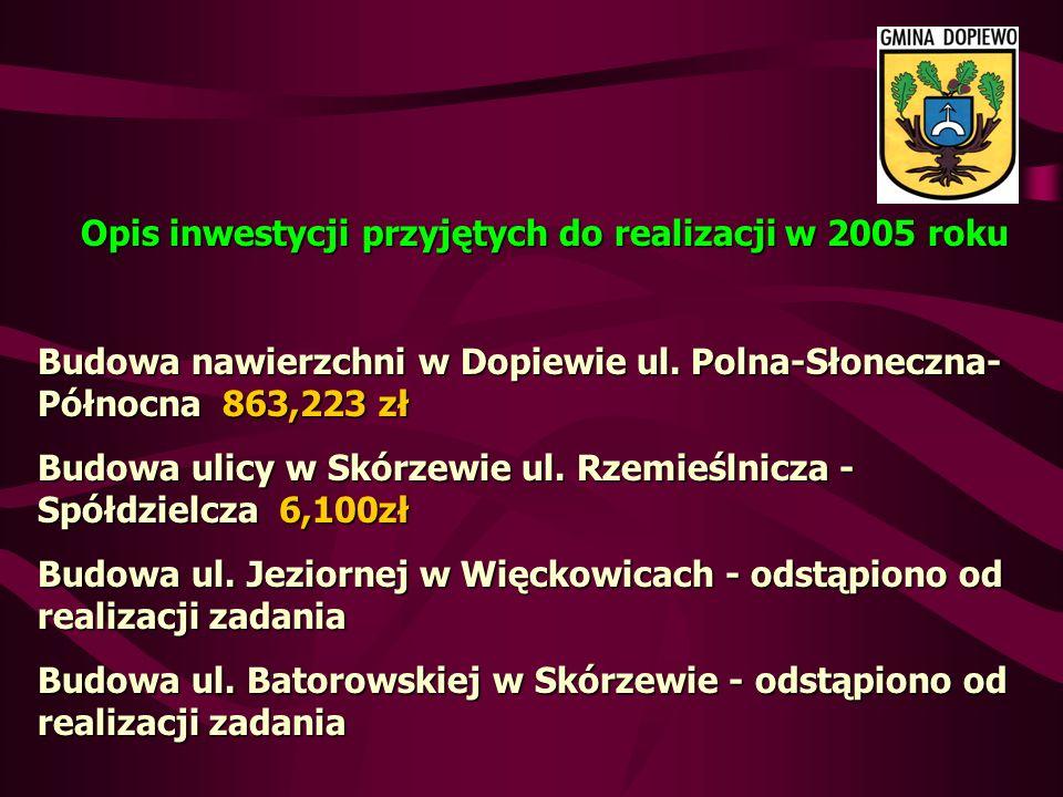 Opis inwestycji przyjętych do realizacji w 2005 roku Budowa nawierzchni w Dopiewie ul.