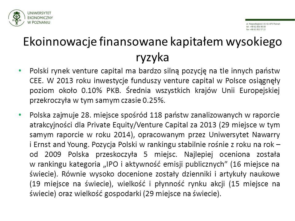 Ekoinnowacje finansowane kapitałem wysokiego ryzyka Polski rynek venture capital ma bardzo silną pozycję na tle innych państw CEE.