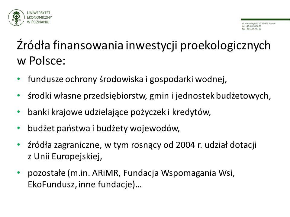 Źródła finansowania inwestycji proekologicznych w Polsce: fundusze ochrony środowiska i gospodarki wodnej, środki własne przedsiębiorstw, gmin i jednostek budżetowych, banki krajowe udzielające pożyczek i kredytów, budżet państwa i budżety wojewodów, źródła zagraniczne, w tym rosnący od 2004 r.