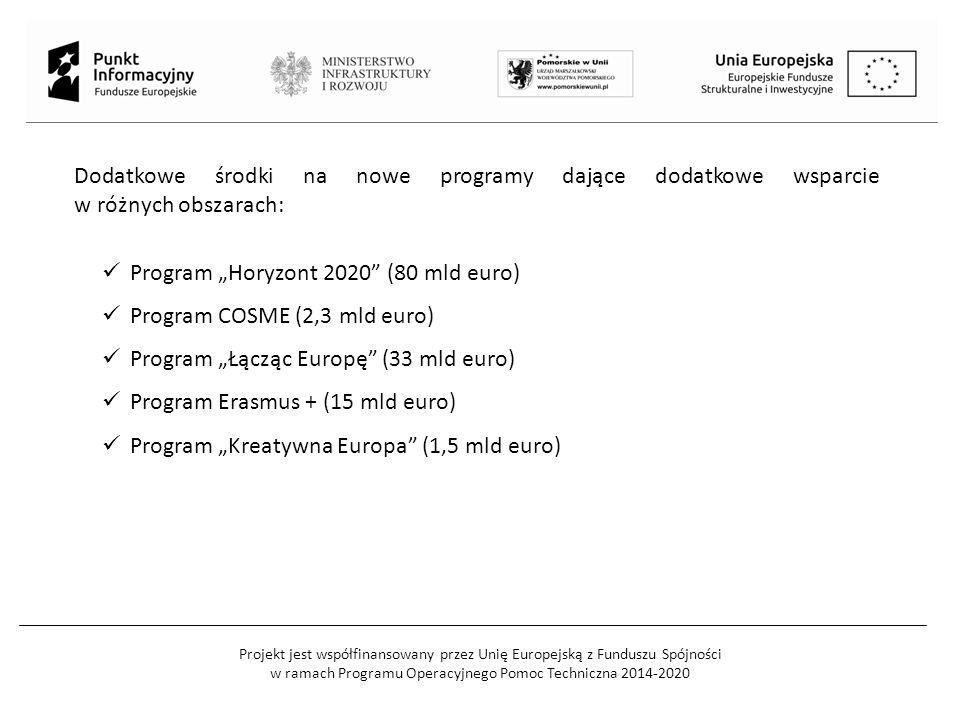 """Projekt jest współfinansowany przez Unię Europejską z Funduszu Spójności w ramach Programu Operacyjnego Pomoc Techniczna 2014-2020 Dodatkowe środki na nowe programy dające dodatkowe wsparcie w różnych obszarach: Program """"Horyzont 2020 (80 mld euro) Program COSME (2,3 mld euro) Program """"Łącząc Europę (33 mld euro) Program Erasmus + (15 mld euro) Program """"Kreatywna Europa (1,5 mld euro)"""