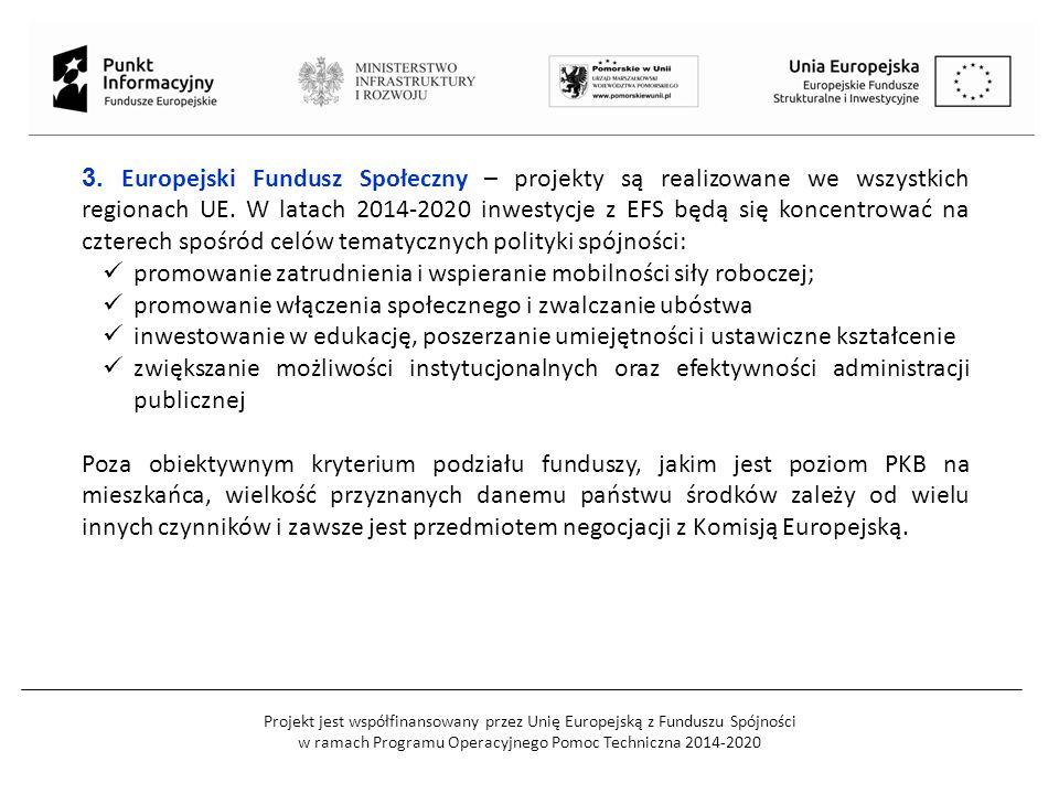 Projekt jest współfinansowany przez Unię Europejską z Funduszu Spójności w ramach Programu Operacyjnego Pomoc Techniczna 2014-2020 3.