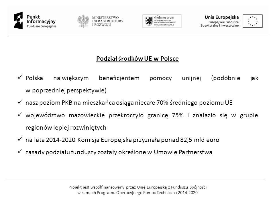 Projekt jest współfinansowany przez Unię Europejską z Funduszu Spójności w ramach Programu Operacyjnego Pomoc Techniczna 2014-2020 Podział środków UE w Polsce Polska największym beneficjentem pomocy unijnej (podobnie jak w poprzedniej perspektywie) nasz poziom PKB na mieszkańca osiąga niecałe 70% średniego poziomu UE województwo mazowieckie przekroczyło granicę 75% i znalazło się w grupie regionów lepiej rozwiniętych na lata 2014-2020 Komisja Europejska przyznała ponad 82,5 mld euro zasady podziału funduszy zostały określone w Umowie Partnerstwa