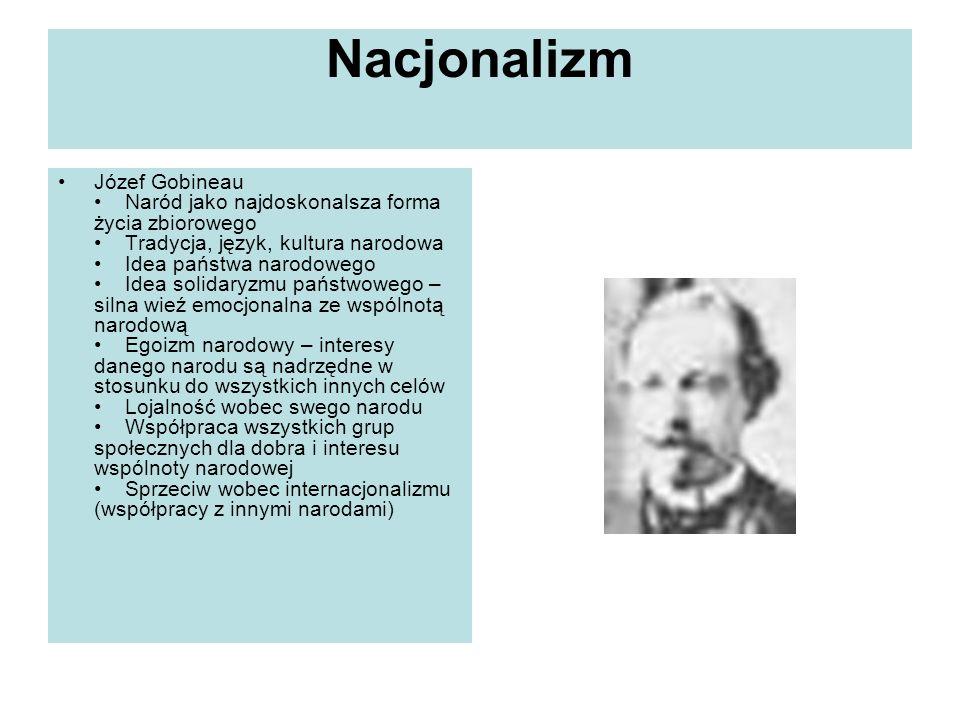 Nacjonalizm Józef Gobineau Naród jako najdoskonalsza forma życia zbiorowego Tradycja, język, kultura narodowa Idea państwa narodowego Idea solidaryzmu