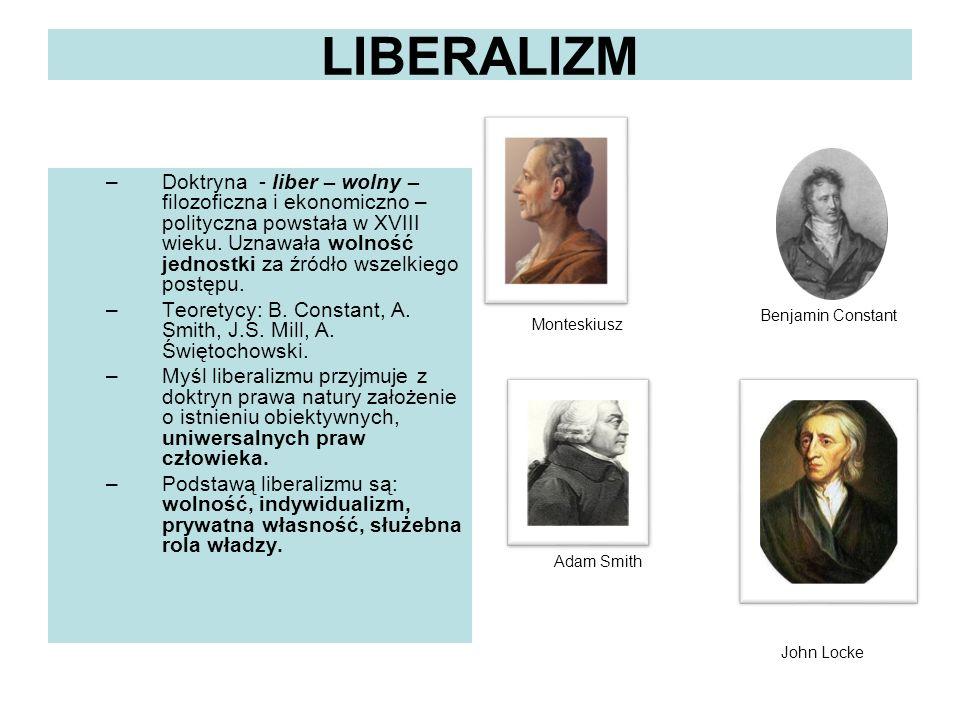 LIBERALIZM –Doktryna - liber – wolny – filozoficzna i ekonomiczno – polityczna powstała w XVIII wieku. Uznawała wolność jednostki za źródło wszelkiego