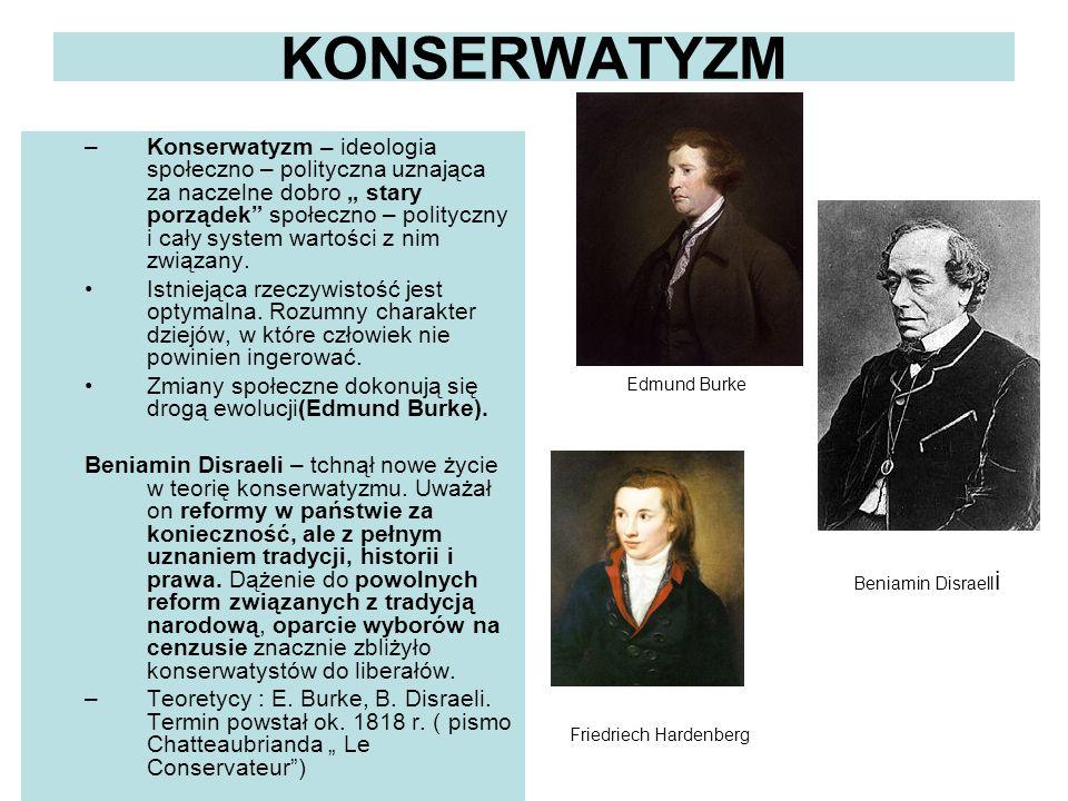 """KONSERWATYZM –Konserwatyzm – ideologia społeczno – polityczna uznająca za naczelne dobro """" stary porządek społeczno – polityczny i cały system wartości z nim związany."""