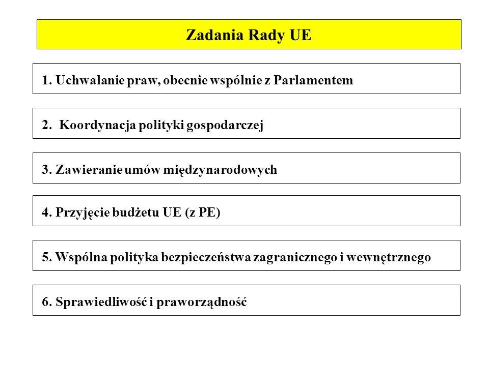 1. Uchwalanie praw, obecnie wspólnie z Parlamentem 3.