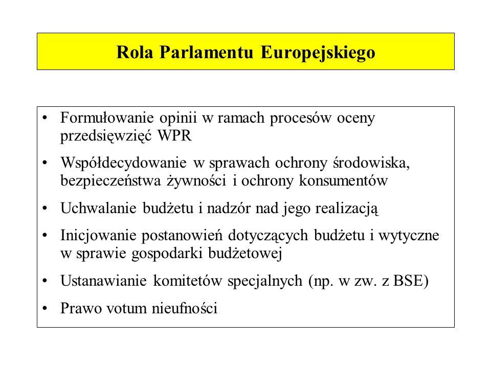 Rola Parlamentu Europejskiego Formułowanie opinii w ramach procesów oceny przedsięwzięć WPR Współdecydowanie w sprawach ochrony środowiska, bezpieczeństwa żywności i ochrony konsumentów Uchwalanie budżetu i nadzór nad jego realizacją Inicjowanie postanowień dotyczących budżetu i wytyczne w sprawie gospodarki budżetowej Ustanawianie komitetów specjalnych (np.