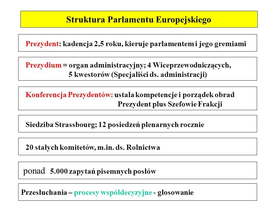 Przesłuchania – procesy współdecyzyjne - głosowanie Prezydent: kadencja 2,5 roku, kieruje parlamentem i jego gremiami Prezydium = organ administracyjny; 4 Wiceprzewodniczących, 5 kwestorów (Specjaliści ds.