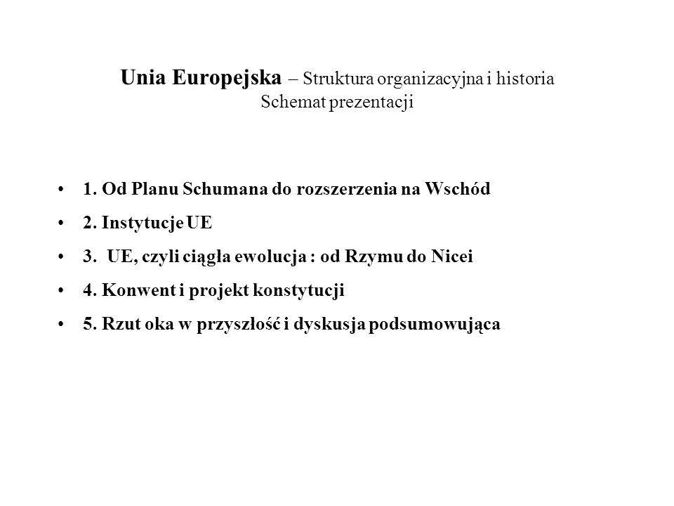 KSP II - kwestie polityczne Rada Europejska Grupy Robocze KSR KSP I - kwestie merytoryczne Sekretariat Generalny Struktura Rady UE Rada UE Grupy Robocze