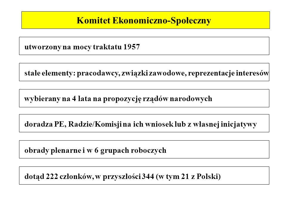 utworzony na mocy traktatu 1957 wybierany na 4 lata na propozycję rządów narodowych doradza PE, Radzie/Komisji na ich wniosek lub z własnej inicjatywy obrady plenarne i w 6 grupach roboczych dotąd 222 członków, w przyszłości 344 (w tym 21 z Polski) Komitet Ekonomiczno-Społeczny stałe elementy: pracodawcy, związki zawodowe, reprezentacje interesów