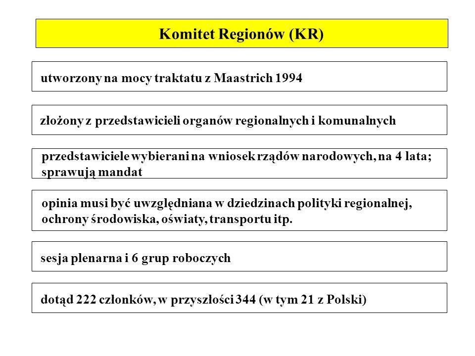 utworzony na mocy traktatu z Maastrich 1994 przedstawiciele wybierani na wniosek rządów narodowych, na 4 lata; sprawują mandat opinia musi być uwzględniana w dziedzinach polityki regionalnej, ochrony środowiska, oświaty, transportu itp.