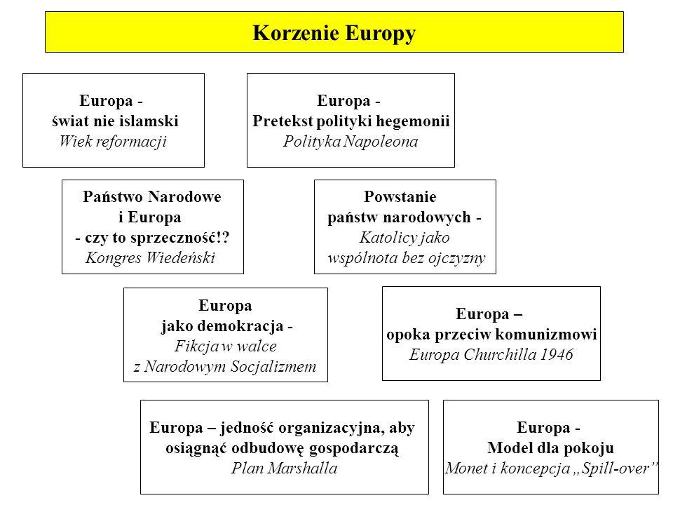 1.Organizacje Euro-Atlantyckie 2. Współpraca międzypaństwowa 3.