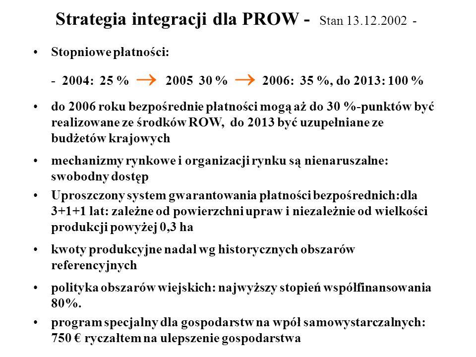 Strategia integracji dla PROW - Stan 13.12.2002 - Stopniowe płatności: - 2004: 25 %  2005 30 %  2006: 35 %, do 2013: 100 % do 2006 roku bezpośrednie płatności mogą aż do 30 %-punktów być realizowane ze środków ROW, do 2013 być uzupełniane ze budżetów krajowych mechanizmy rynkowe i organizacji rynku są nienaruszalne: swobodny dostęp Uproszczony system gwarantowania płatności bezpośrednich:dla 3+1+1 lat: zależne od powierzchni upraw i niezależnie od wielkości produkcji powyżej 0,3 ha kwoty produkcyjne nadal wg historycznych obszarów referencyjnych polityka obszarów wiejskich: najwyższy stopień współfinansowania 80%.
