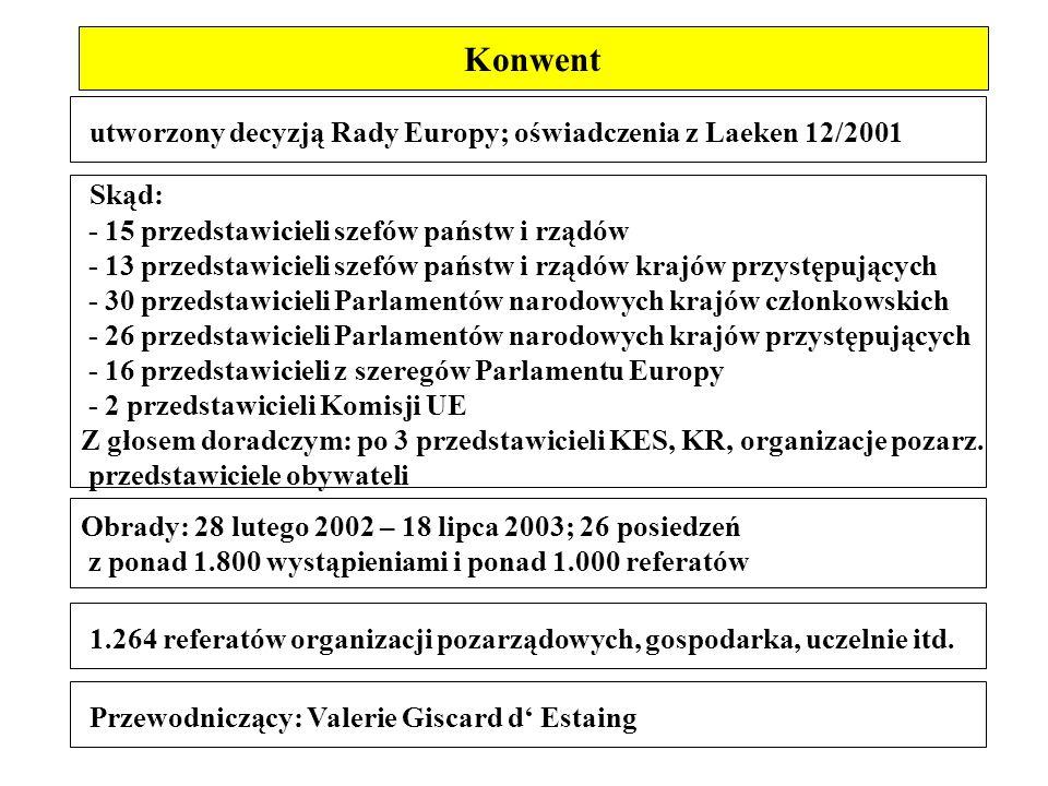 utworzony decyzją Rady Europy; oświadczenia z Laeken 12/2001 Obrady: 28 lutego 2002 – 18 lipca 2003; 26 posiedzeń z ponad 1.800 wystąpieniami i ponad 1.000 referatów 1.264 referatów organizacji pozarządowych, gospodarka, uczelnie itd.