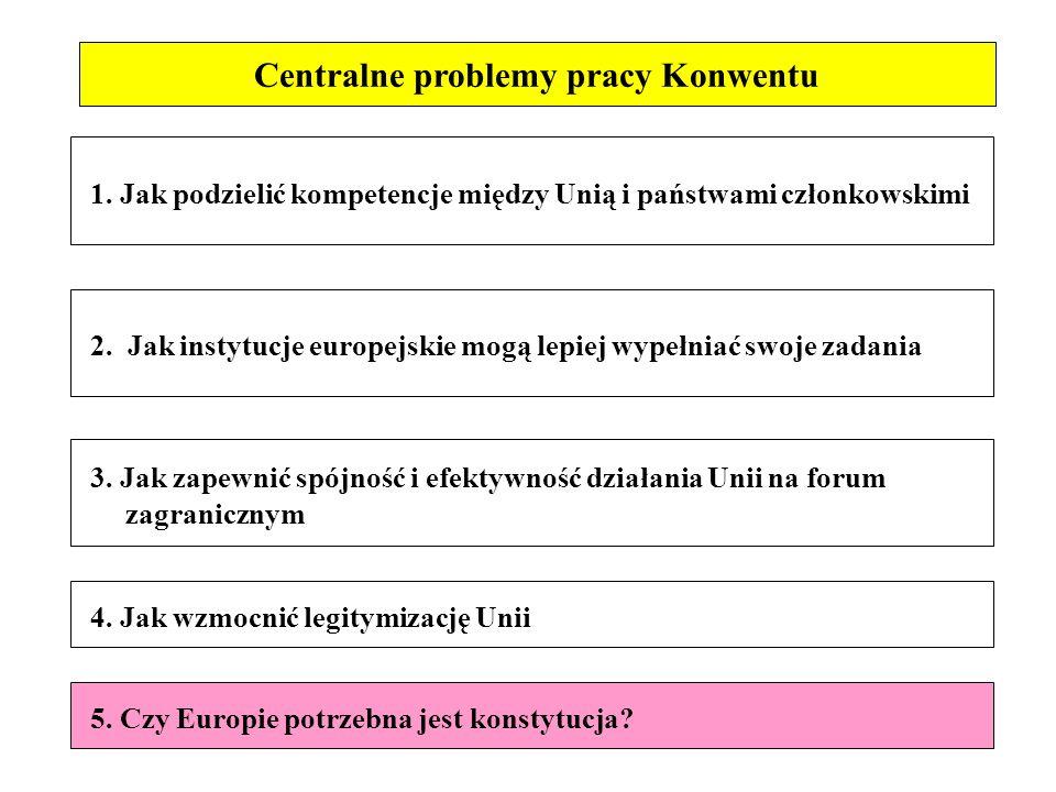 1. Jak podzielić kompetencje między Unią i państwami członkowskimi 3.