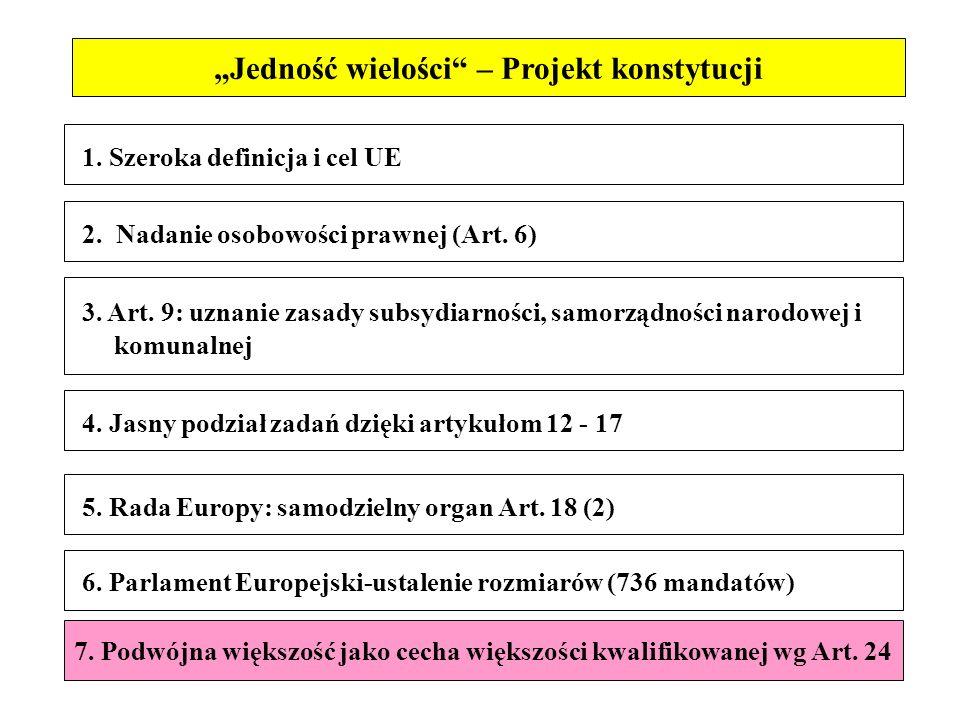 1. Szeroka definicja i cel UE 3. Art.
