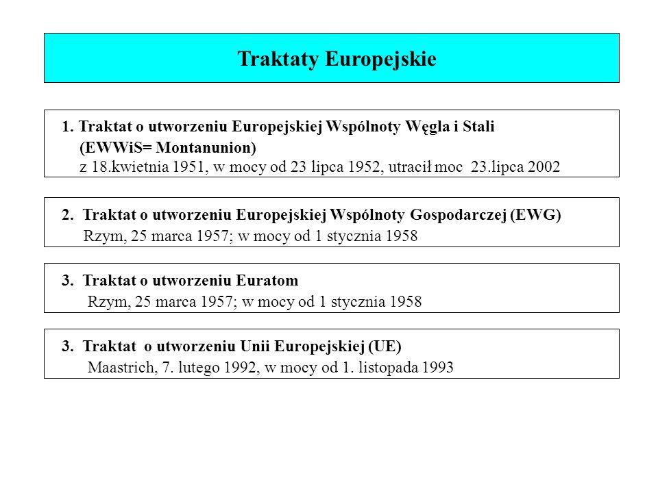 1957 Trakt o EWG Rozszerzenie UE 2013 .