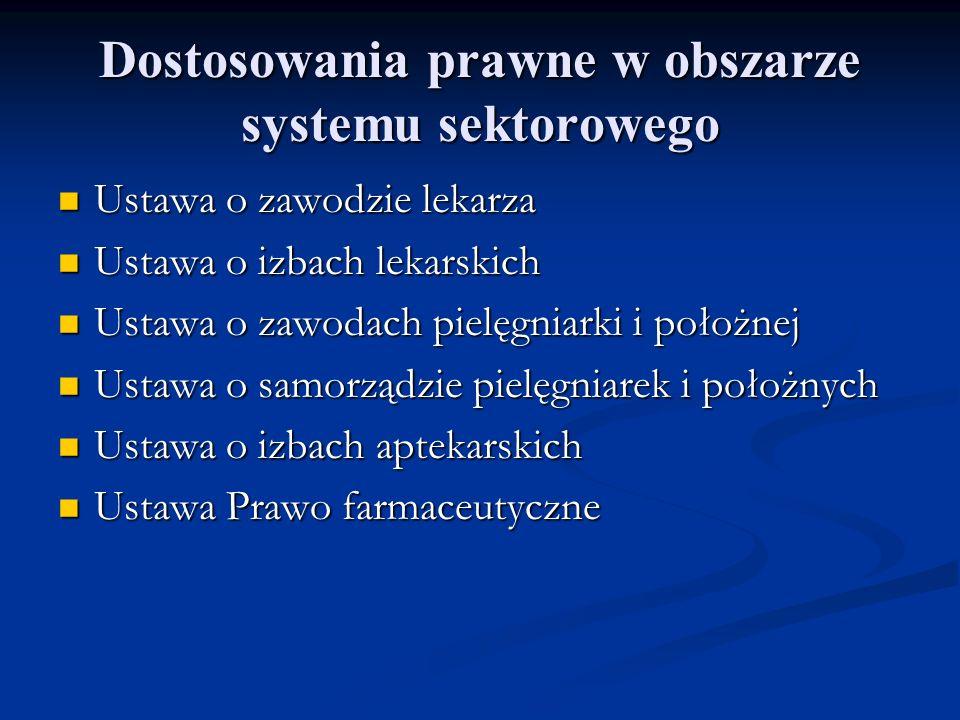 Dostosowania prawne w obszarze systemu sektorowego Ustawa o zawodzie lekarza Ustawa o zawodzie lekarza Ustawa o izbach lekarskich Ustawa o izbach leka