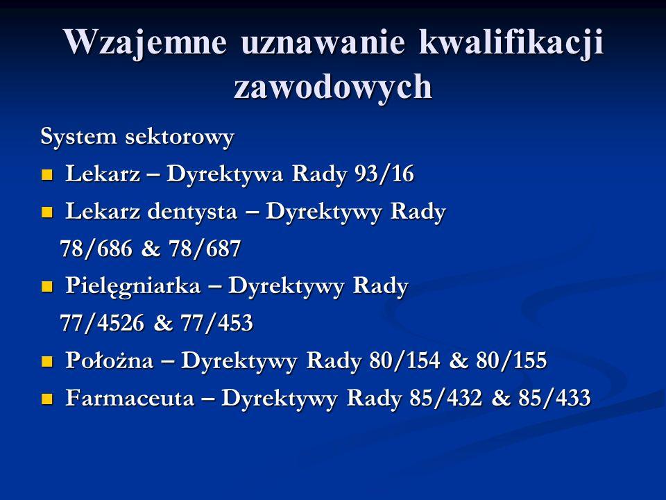 Wzajemne uznawanie kwalifikacji zawodowych System sektorowy Lekarz – Dyrektywa Rady 93/16 Lekarz – Dyrektywa Rady 93/16 Lekarz dentysta – Dyrektywy Rady Lekarz dentysta – Dyrektywy Rady 78/686 & 78/687 78/686 & 78/687 Pielęgniarka – Dyrektywy Rady Pielęgniarka – Dyrektywy Rady 77/4526 & 77/453 77/4526 & 77/453 Położna – Dyrektywy Rady 80/154 & 80/155 Położna – Dyrektywy Rady 80/154 & 80/155 Farmaceuta – Dyrektywy Rady 85/432 & 85/433 Farmaceuta – Dyrektywy Rady 85/432 & 85/433