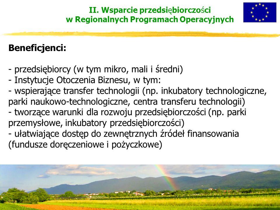 II. Wsparcie przedsiębiorczości w Regionalnych Programach Operacyjnych Beneficjenci: - przedsiębiorcy (w tym mikro, mali i średni) - Instytucje Otocze