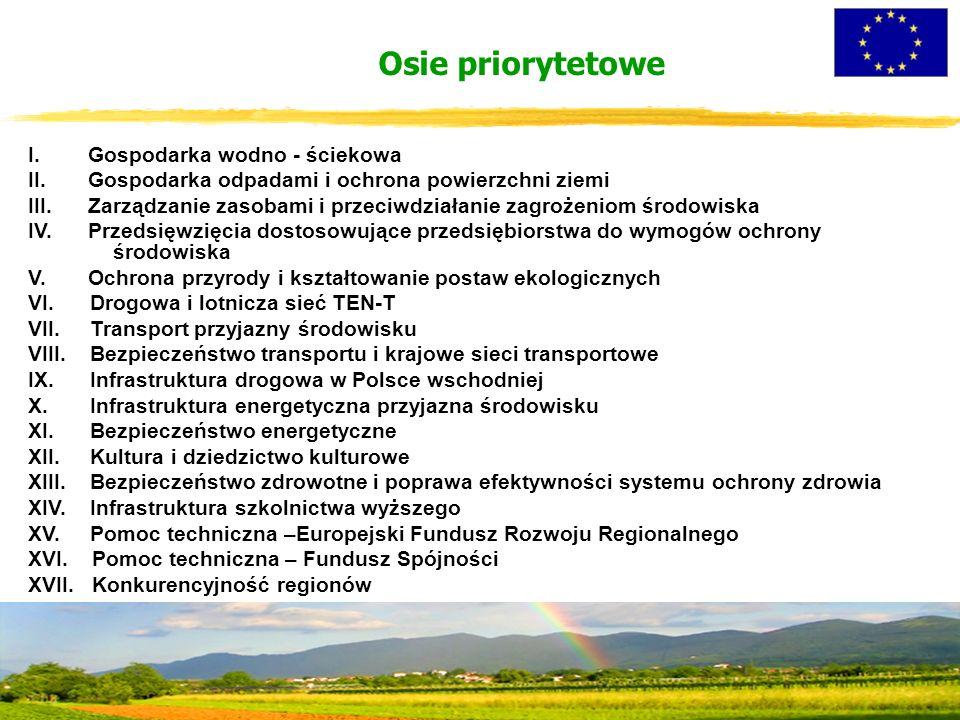 Osie priorytetowe I. Gospodarka wodno - ściekowa II.