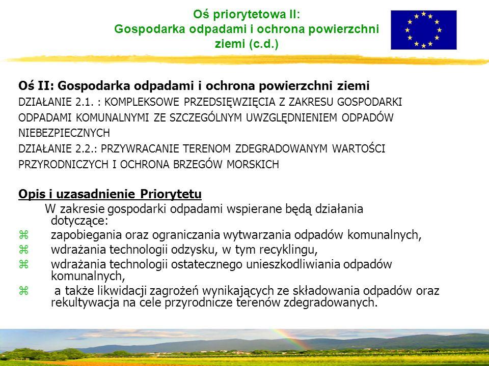 Oś priorytetowa II: Gospodarka odpadami i ochrona powierzchni ziemi (c.d.) Oś II: Gospodarka odpadami i ochrona powierzchni ziemi DZIAŁANIE 2.1.