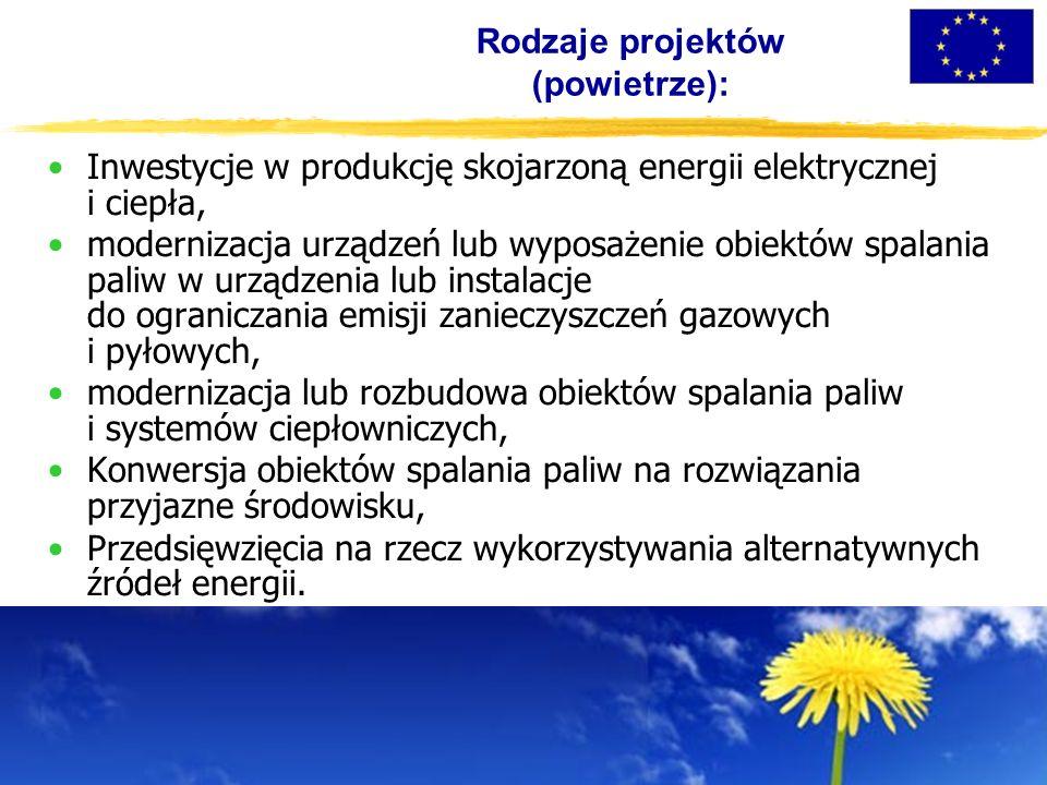 Rodzaje projektów (powietrze): Inwestycje w produkcję skojarzoną energii elektrycznej i ciepła, modernizacja urządzeń lub wyposażenie obiektów spalania paliw w urządzenia lub instalacje do ograniczania emisji zanieczyszczeń gazowych i pyłowych, modernizacja lub rozbudowa obiektów spalania paliw i systemów ciepłowniczych, Konwersja obiektów spalania paliw na rozwiązania przyjazne środowisku, Przedsięwzięcia na rzecz wykorzystywania alternatywnych źródeł energii.