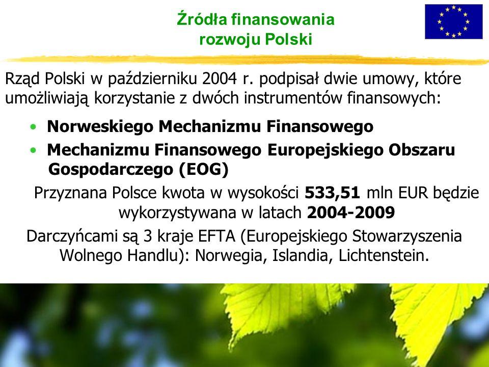 Źródła finansowania rozwoju Polski Rząd Polski w październiku 2004 r.