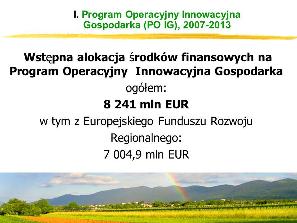 I. Program Operacyjny Innowacyjna Gospodarka (PO IG), 2007-2013 Wstępna alokacja środków finansowych na Program Operacyjny Innowacyjna Gospodarka ogół