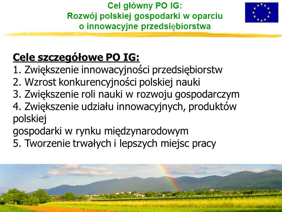Cel główny PO IG: Rozwój polskiej gospodarki w oparciu o innowacyjne przedsiębiorstwa Cele szczegółowe PO IG: 1.