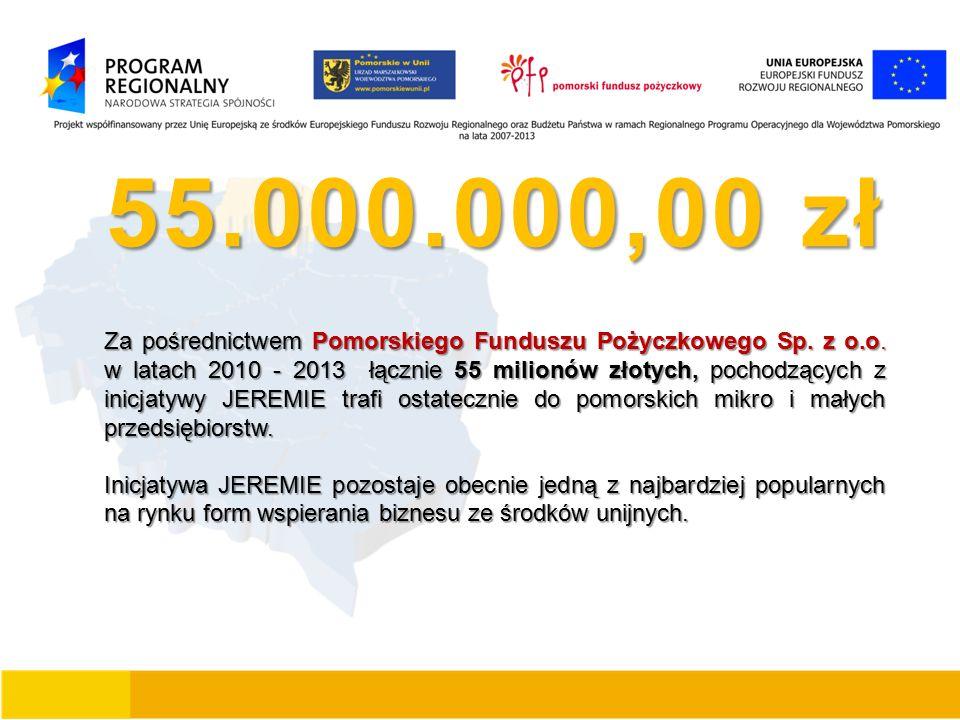 55.000.000,00 zł Za pośrednictwem Pomorskiego Funduszu Pożyczkowego Sp. z o.o. w latach 2010 - 2013 łącznie 55 milionów złotych, pochodzących z inicja