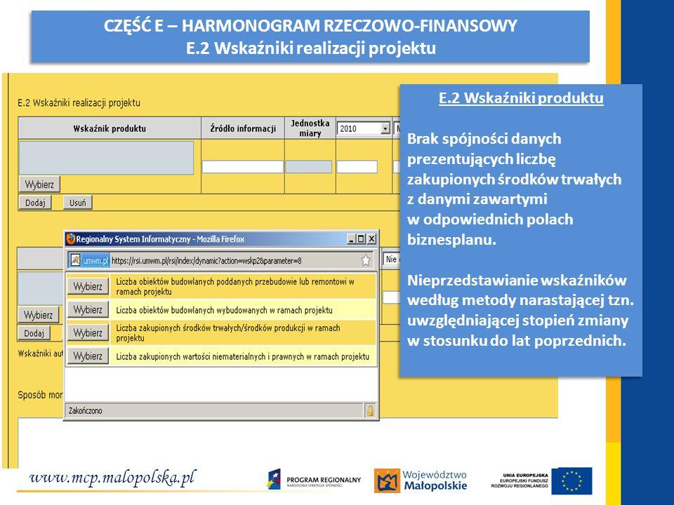 www.mcp.malopolska.pl Inwestujemy w przedsiębiorcze pomysły! CZĘŚĆ E – HARMONOGRAM RZECZOWO-FINANSOWY E.2 Wskaźniki realizacji projektu CZĘŚĆ E – HARM