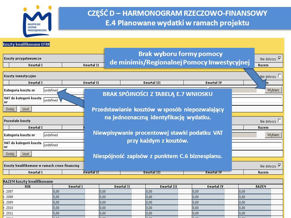 www.mcp.malopolska.pl Inwestujemy w przedsiębiorcze pomysły! CZĘŚĆ D – HARMONOGRAM RZECZOWO-FINANSOWY E.4 Planowane wydatki w ramach projektu CZĘŚĆ D