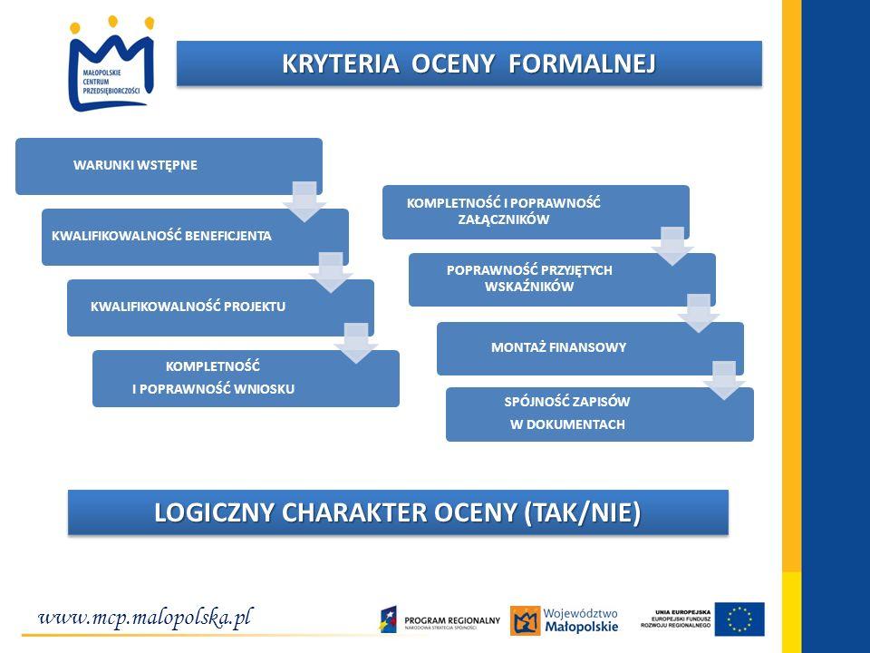 www.mcp.malopolska.pl WARUNKI WSTĘPNEKWALIFIKOWALNOŚĆ BENEFICJENTAKWALIFIKOWALNOŚĆ PROJEKTU KOMPLETNOŚĆ I POPRAWNOŚĆ WNIOSKU KOMPLETNOŚĆ I POPRAWNOŚĆ