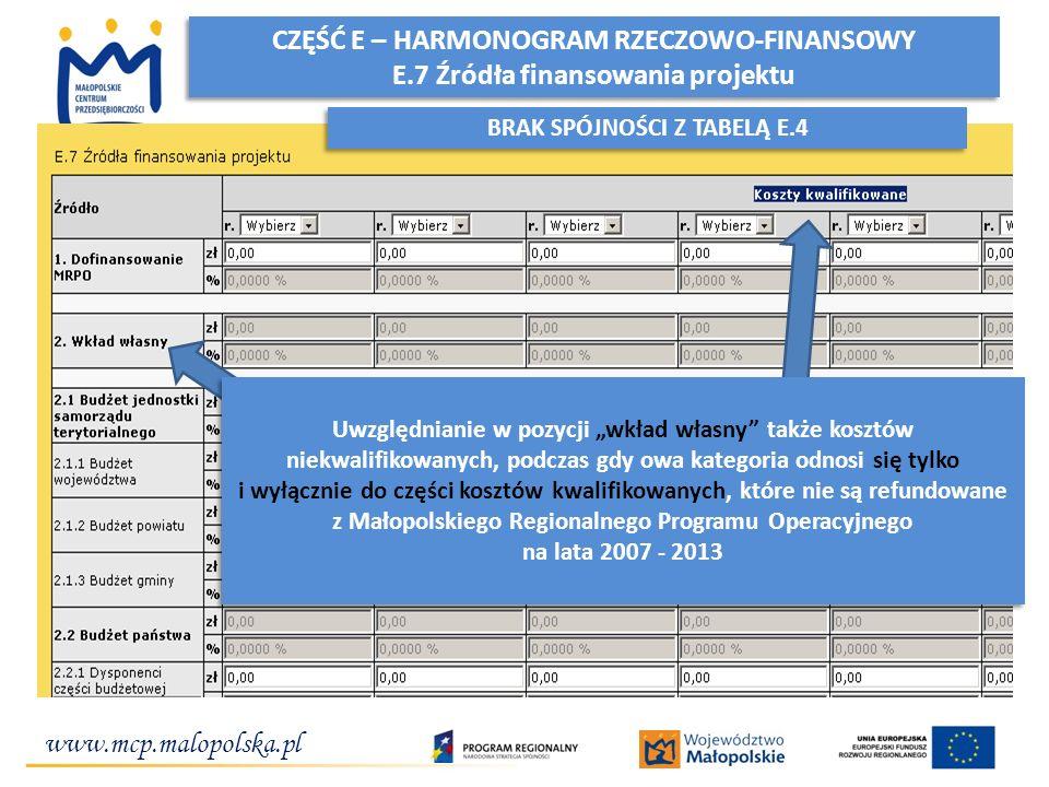 www.mcp.malopolska.pl Inwestujemy w przedsiębiorcze pomysły! CZĘŚĆ E – HARMONOGRAM RZECZOWO-FINANSOWY E.7 Źródła finansowania projektu CZĘŚĆ E – HARMO