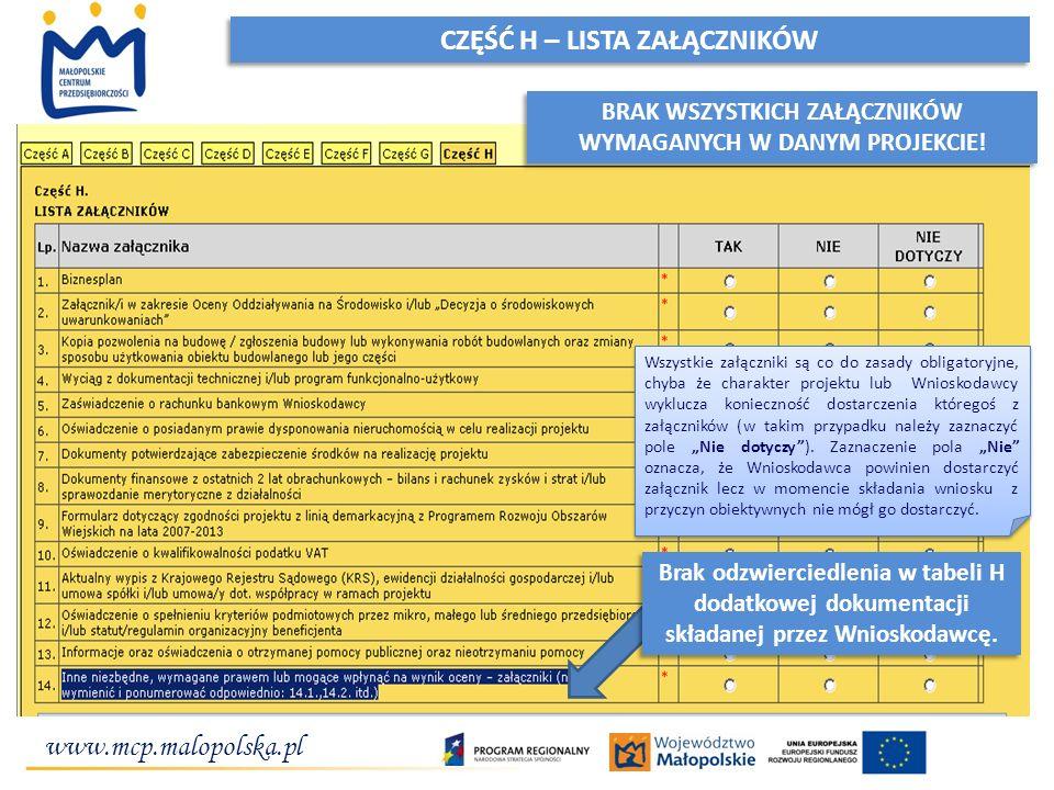 www.mcp.malopolska.pl CZĘŚĆ H – LISTA ZAŁĄCZNIKÓW Brak odzwierciedlenia w tabeli H dodatkowej dokumentacji składanej przez Wnioskodawcę. Brak odzwierc