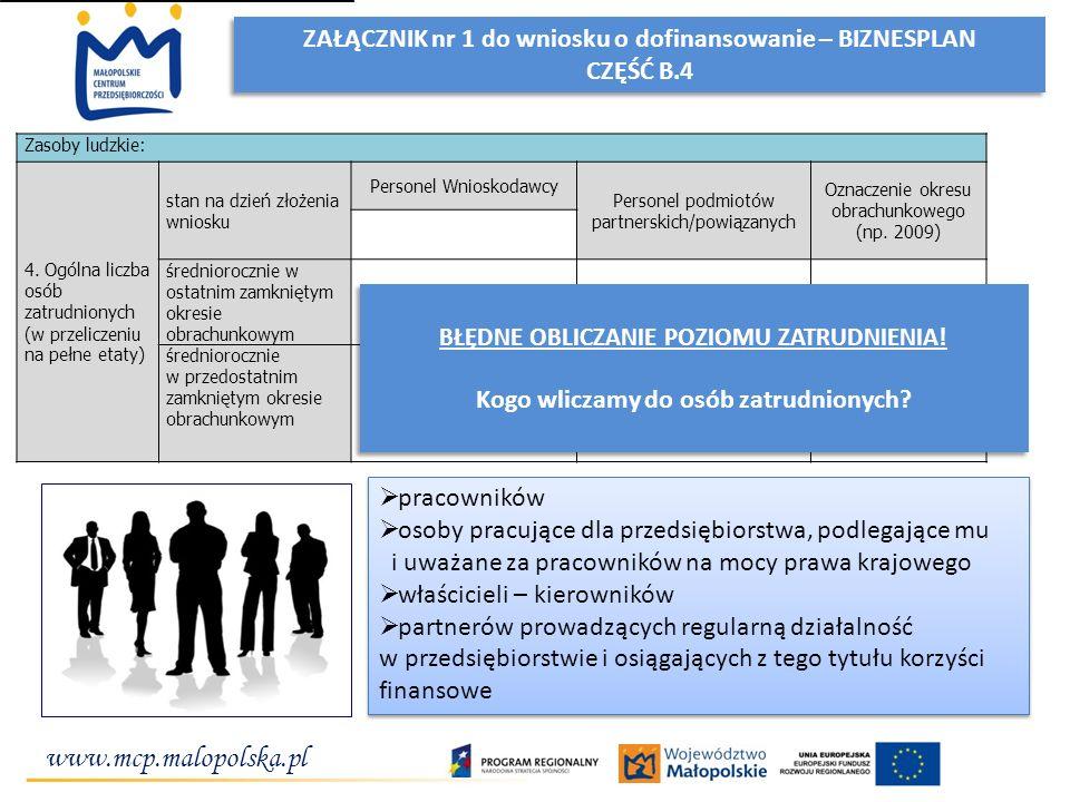 www.mcp.malopolska.pl ZAŁĄCZNIK nr 1 do wniosku o dofinansowanie – BIZNESPLAN CZĘŚĆ B.4 ZAŁĄCZNIK nr 1 do wniosku o dofinansowanie – BIZNESPLAN CZĘŚĆ B.4 Zasoby ludzkie: 4.