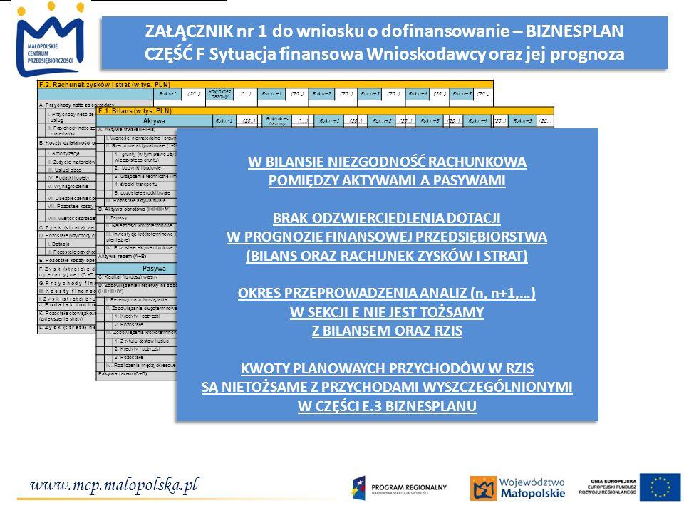 www.mcp.malopolska.pl ZAŁĄCZNIK nr 1 do wniosku o dofinansowanie – BIZNESPLAN CZĘŚĆ F Sytuacja finansowa Wnioskodawcy oraz jej prognoza ZAŁĄCZNIK nr 1
