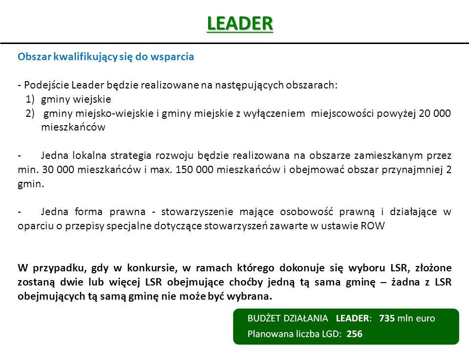 LEADER Obszar kwalifikujący się do wsparcia - Podejście Leader będzie realizowane na następujących obszarach: 1)gminy wiejskie 2) gminy miejsko-wiejsk