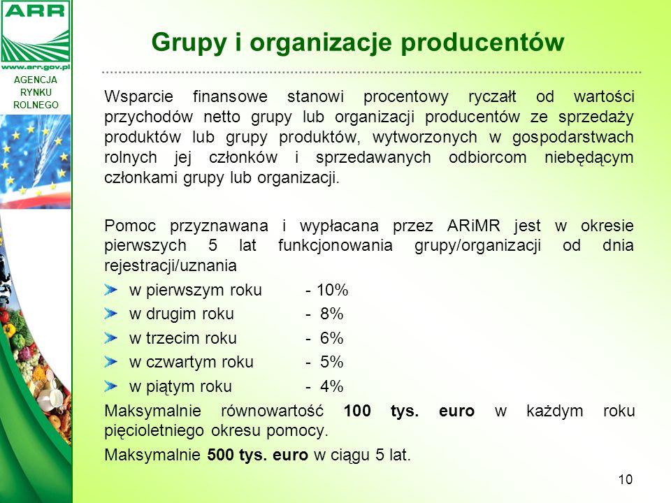AGENCJA RYNKU ROLNEGO Grupy i organizacje producentów Wsparcie finansowe stanowi procentowy ryczałt od wartości przychodów netto grupy lub organizacji