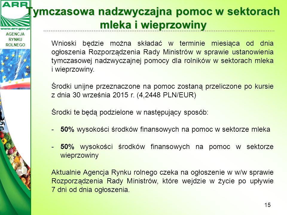 AGENCJA RYNKU ROLNEGO Tymczasowa nadzwyczajna pomoc w sektorach mleka i wieprzowiny 15 Wnioski będzie można składać w terminie miesiąca od dnia ogłosz