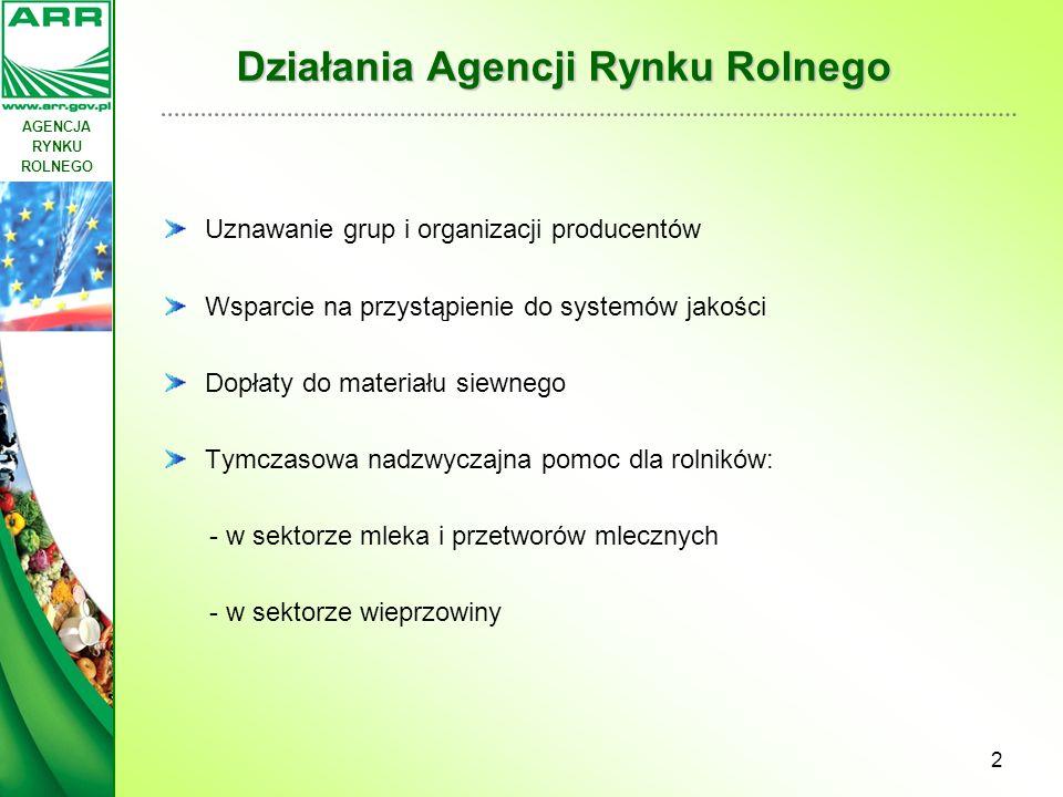 AGENCJA RYNKU ROLNEGO Działania Agencji Rynku Rolnego Uznawanie grup i organizacji producentów Wsparcie na przystąpienie do systemów jakości Dopłaty d