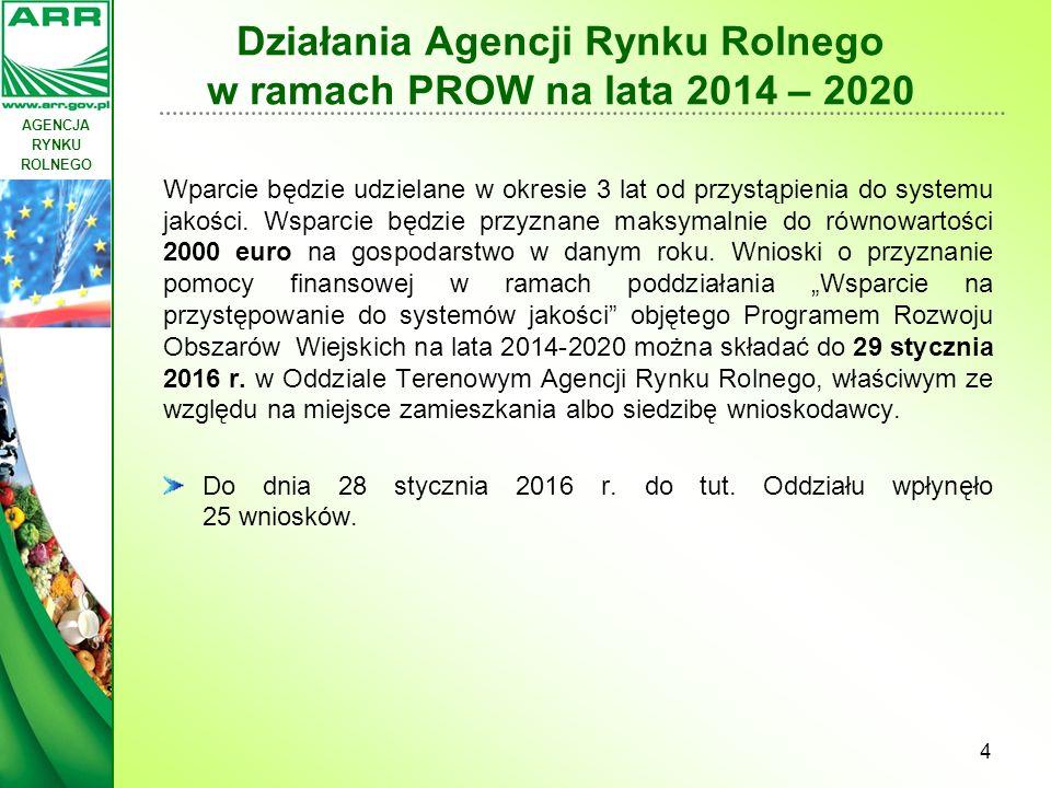AGENCJA RYNKU ROLNEGO Działania Agencji Rynku Rolnego w ramach PROW na lata 2014 – 2020 Wparcie będzie udzielane w okresie 3 lat od przystąpienia do s