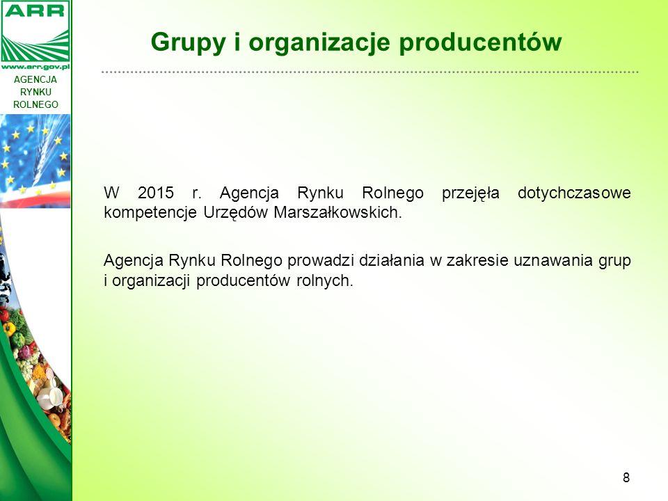 AGENCJA RYNKU ROLNEGO Grupy i organizacje producentów W 2015 r. Agencja Rynku Rolnego przejęła dotychczasowe kompetencje Urzędów Marszałkowskich. Agen
