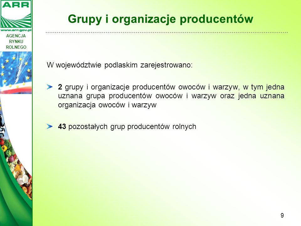 AGENCJA RYNKU ROLNEGO Grupy i organizacje producentów W województwie podlaskim zarejestrowano: 2 grupy i organizacje producentów owoców i warzyw, w ty