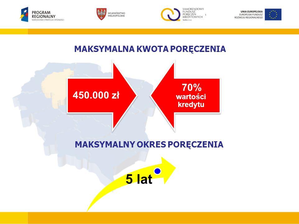 MAKSYMALNA KWOTA PORĘCZENIA 450.000 zł 70% wartości kredytu MAKSYMALNY OKRES PORĘCZENIA 5 lat