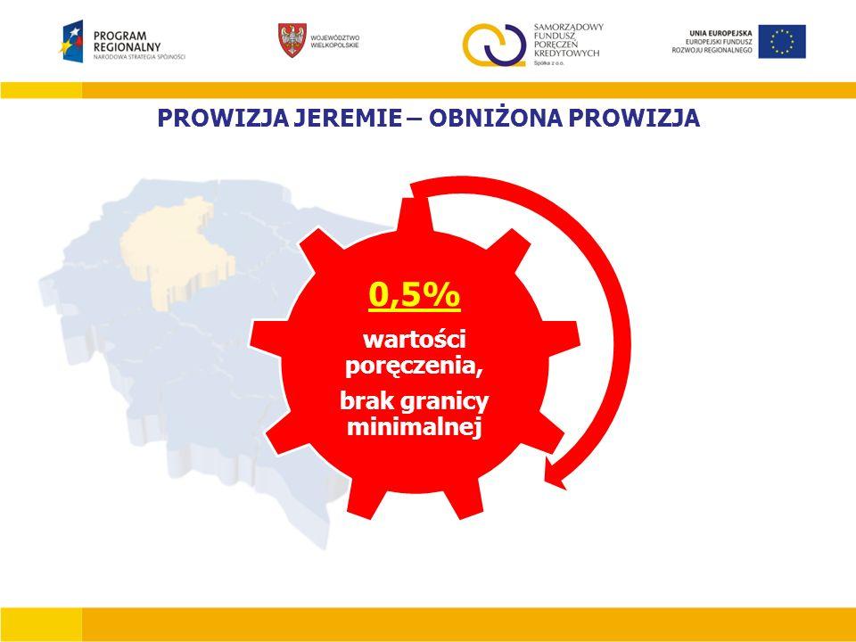PROWIZJA JEREMIE – OBNIŻONA PROWIZJA 0,5% wartości poręczenia, brak granicy minimalnej