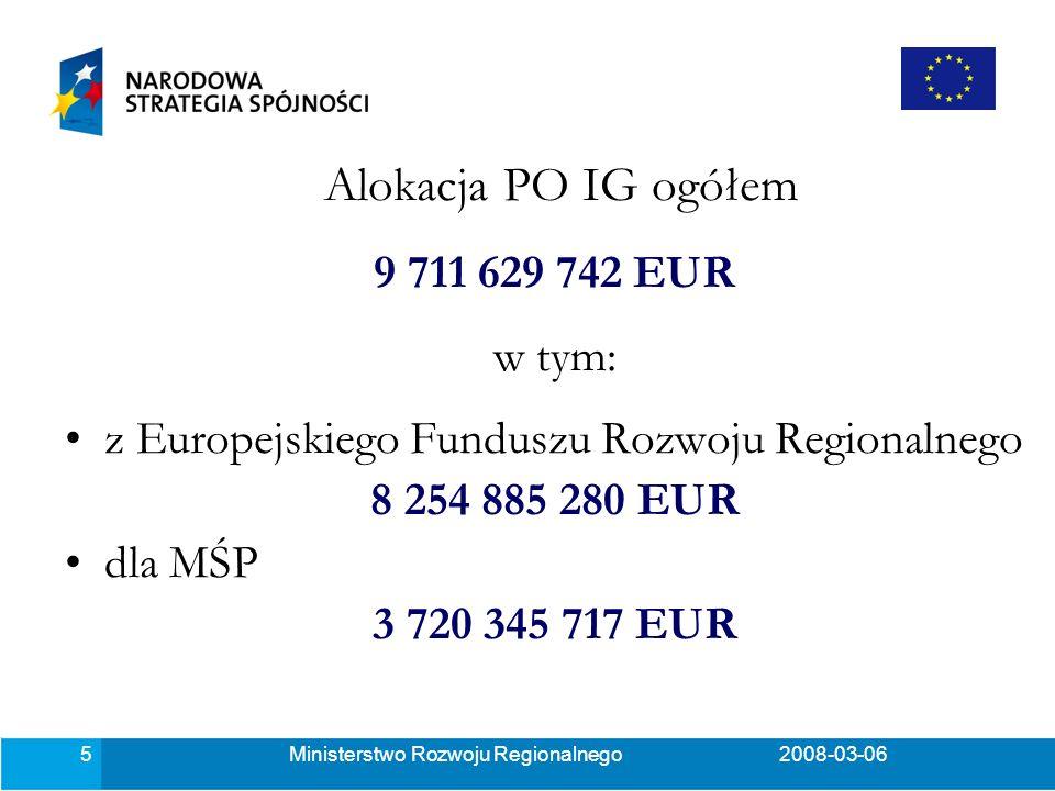 Ministerstwo Rozwoju Regionalnego2008-03-065 Alokacja PO IG ogółem 9 711 629 742 EUR w tym: z Europejskiego Funduszu Rozwoju Regionalnego 8 254 885 280 EUR dla MŚP 3 720 345 717 EUR