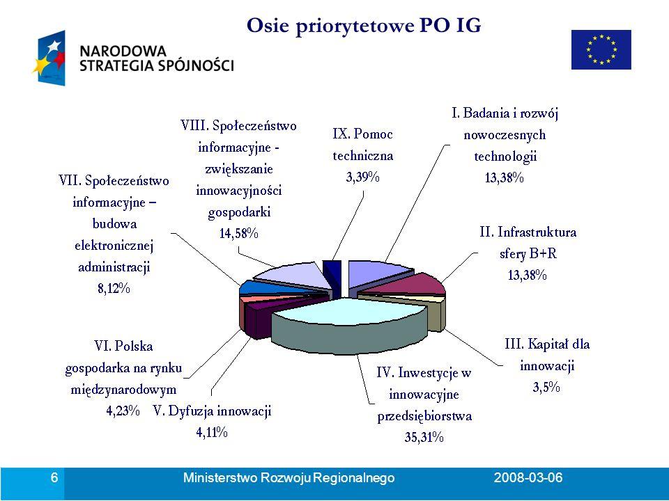 Ministerstwo Rozwoju Regionalnego2008-03-066 Osie priorytetowe PO IG
