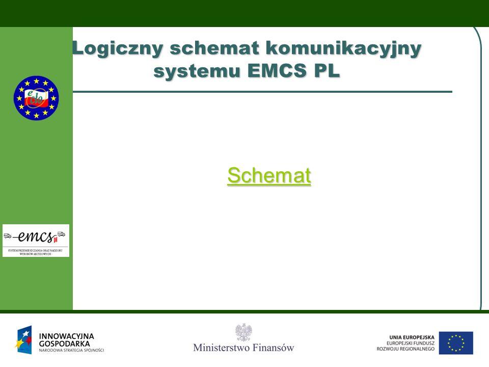 Logiczny schemat komunikacyjny systemu EMCS PL Schemat